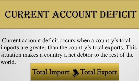 What is CAD - current account deficit