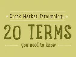 Common Terms in Share market for new comers in stock market